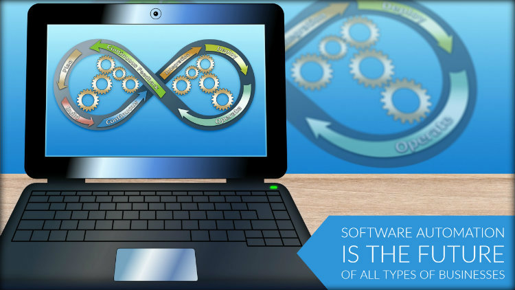 Software Automation is The Future of All Types of Businesses